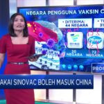Covid-19 Melonjak di Negara Pemakai Vaksin China, Ada Apa Gerangan?